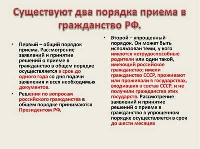 Глава VI. Производство по делам о гражданстве российской федерации