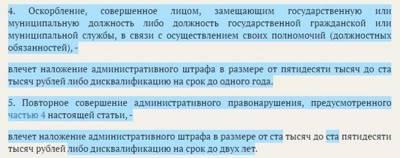 Статья 20. Переписка