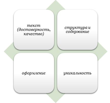 Статья 28. Передача и опубликование результатов морских научных исследований