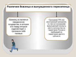 Статья 1. Определение понятий