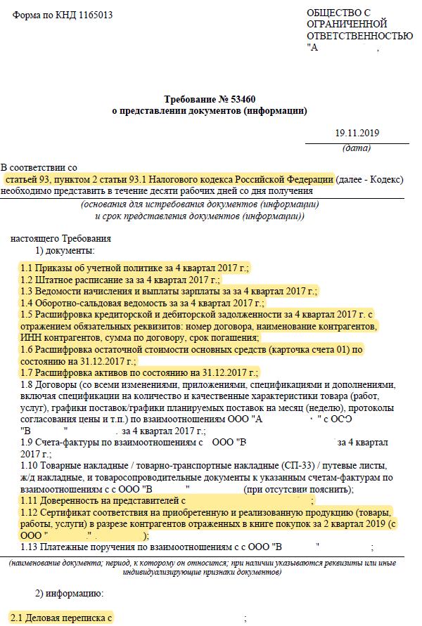 Статья 90. Пределы проверки
