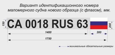 Статья 20. Учет, содержание и использование российских маломерных судов (средств) и средств передвижения по льду