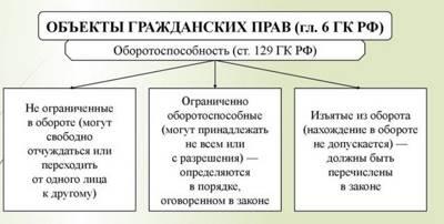 Статья 8. Ограничение оборота имущества единого хозяйствующего субъекта