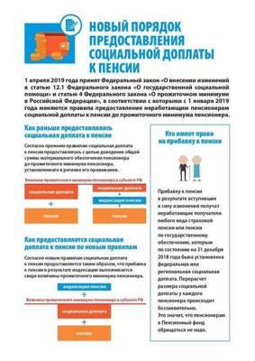 Статья 25. Порядок индексации пенсий