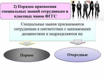 Статья 56. Кадровая служба таможенных органов