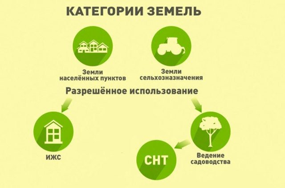 Статья 4. Предельные размеры и требования к местоположению земельных участков из земель сельскохозяйственного назначения