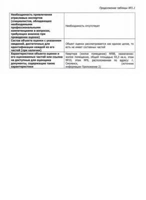 Статья 11. Общие требования к содержанию отчета об оценке объекта оценки