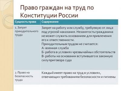 Статья 9. Дополнительные гарантии права на труд и на социальную защиту от безработицы