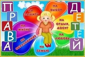 Глава II. Основные направления обеспечения прав ребенка в российской федерации