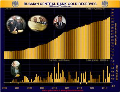Статья 8. Золотой запас Российской Федерации