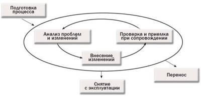 Подраздел 4. Научное сопровождение программы