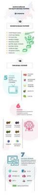 Статья 12.2. Требования к местам распространения лотерейных билетов, электронных лотерейных билетов, установки лотерейных терминалов