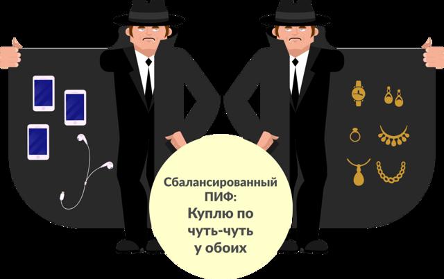 Статья 63. Защита интересов акционеров акционерных инвестиционных фондов и владельцев инвестиционных паев