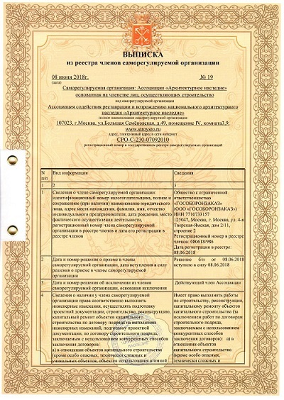 Статья 5. Создание и регистрация ассоциации