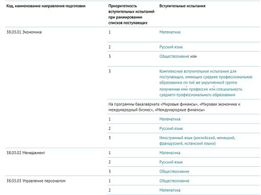 Статья 4. Основные термины и понятия